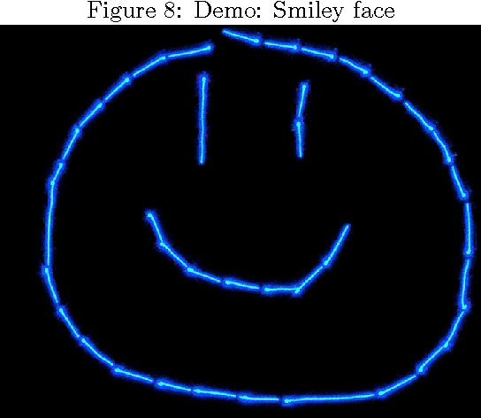 PDF] PixelBot : Robot-Generated Light Vector Drawings UC