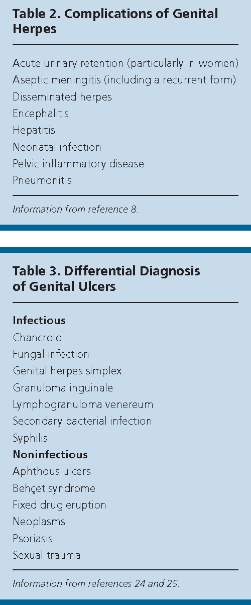 Table 3 From Genital Herpes A Review Semantic Scholar