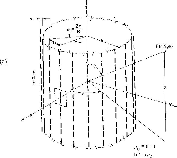 figure 6.27