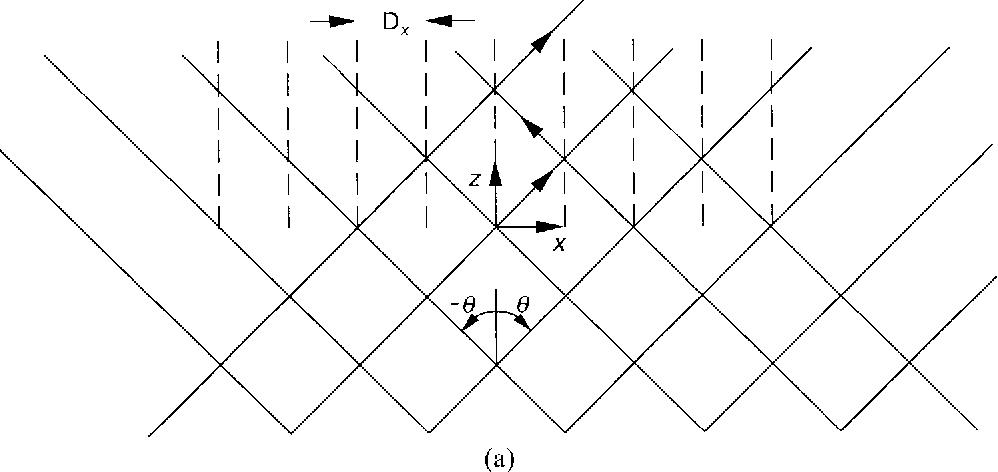 figure 6.28