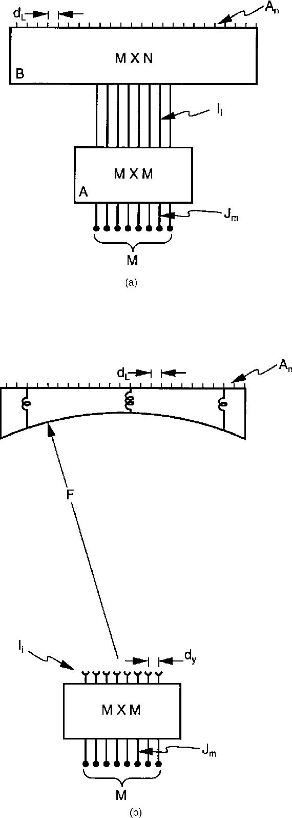 figure 8.22