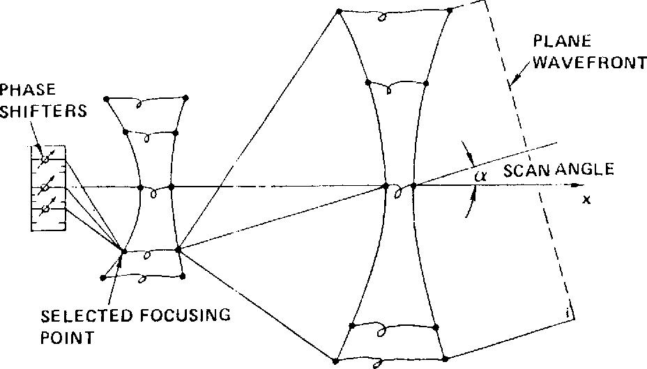 figure 8.31