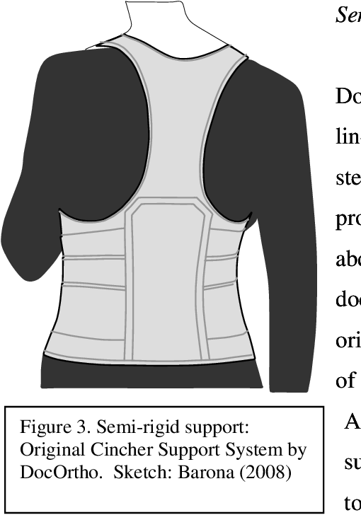 Pdf Design And Assessment Of A Soft Structural Prototype For Postural Alignment Semantic Scholar