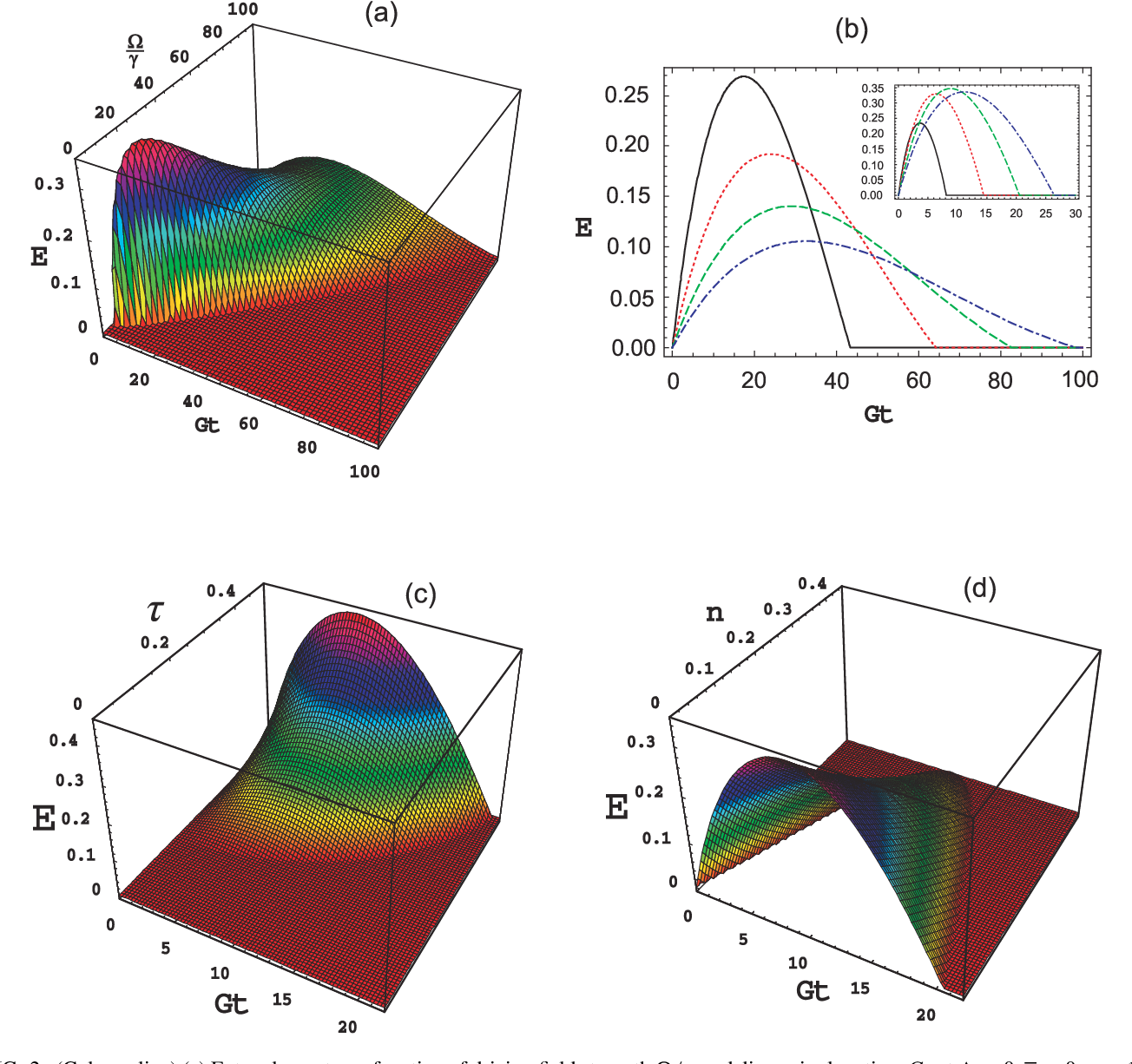 PDF] Gaussian-state entanglement in a quantum beat laser ...