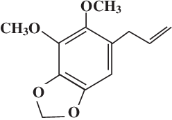 figure 48.1