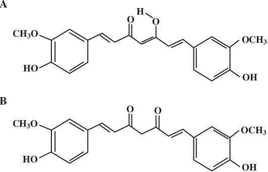 figure 98.2