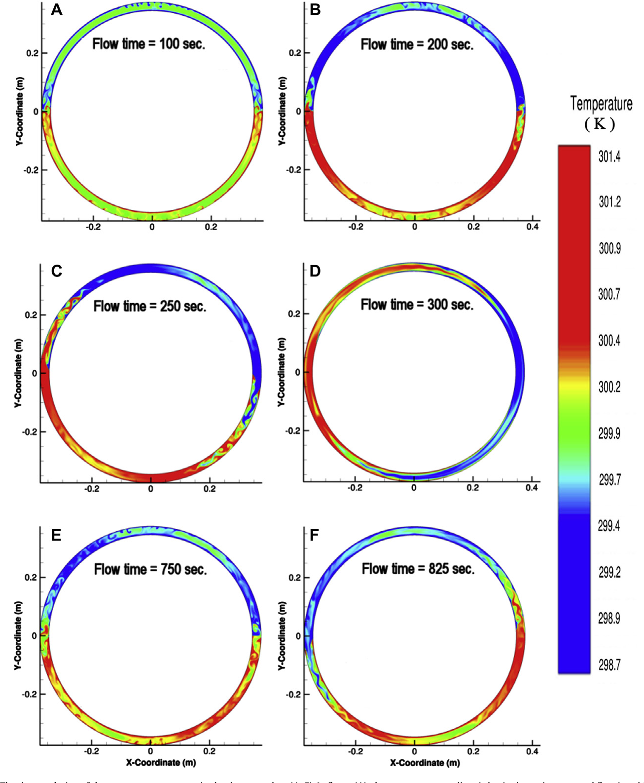 Chaotic flow in a 2D natural convection loop with heat flux