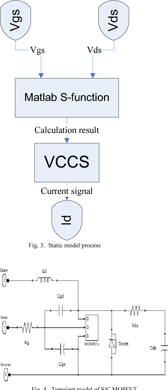 Figure 3 from Modeling of SiC MOSFET in Matlab/Simulink