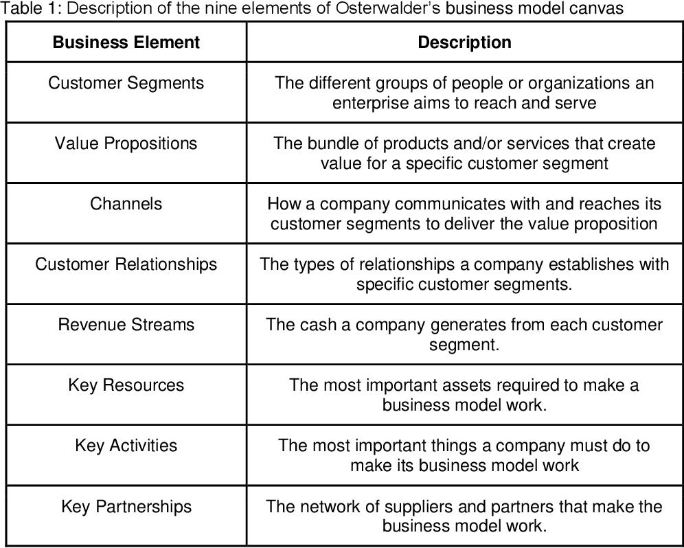PDF] Transitioning IKEA Towards a Circular Economy: A