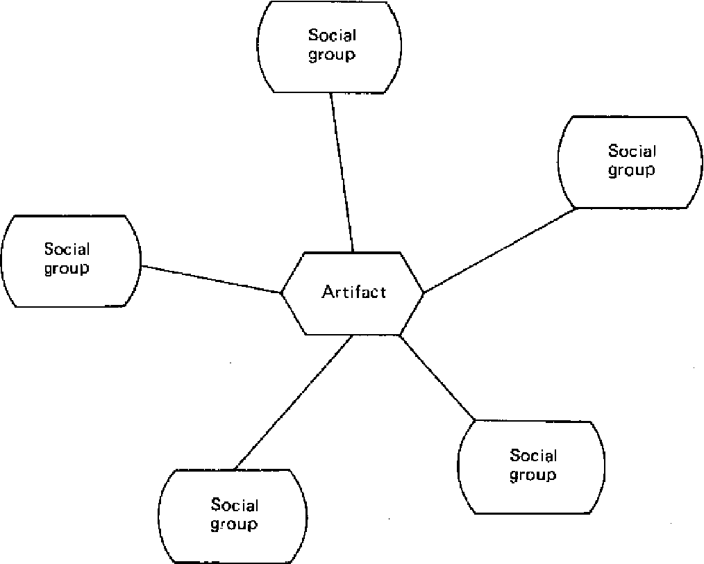 PDF] The Social Construction of Facts and Artefacts: or How