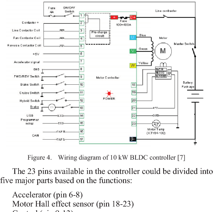 Figure 4 from Synthesis modeling of 10 kW BLDC controller ... on pa wiring diagram, ge wiring diagram, ac wiring diagram, gm wiring diagram, sd wiring diagram, mg wiring diagram, st wiring diagram, jp wiring diagram, tj wiring diagram, hp wiring diagram, ag wiring diagram, td wiring diagram, ml wiring diagram, cm wiring diagram, sh wiring diagram, dj wiring diagram, ae wiring diagram, cr wiring diagram, sg wiring diagram, tv wiring diagram,