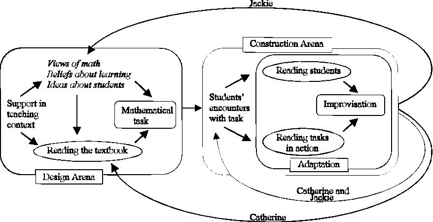 Curriculum Materials in Mathematics Education Reform: A