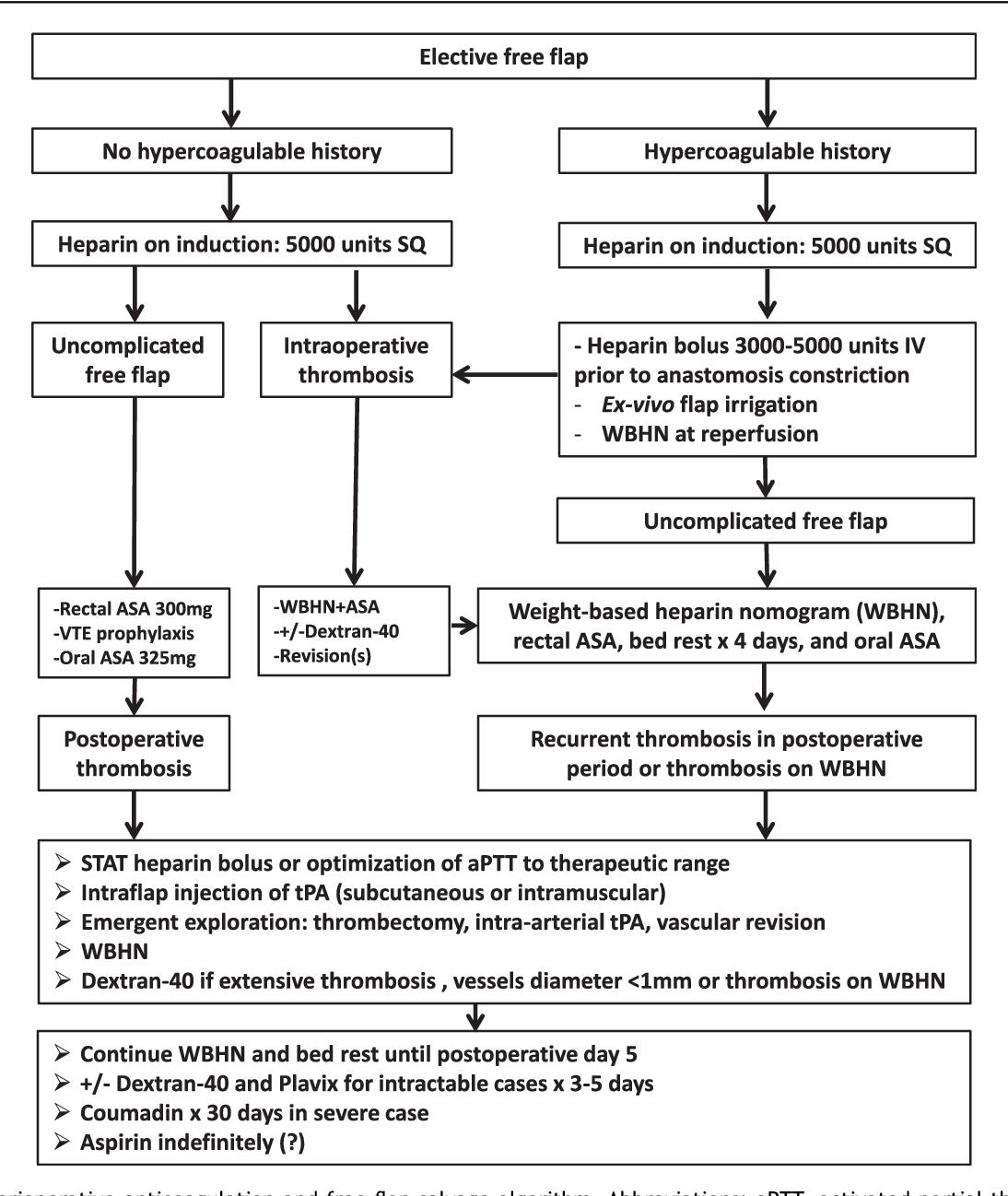 azithromycin mycoplasma pneumonia