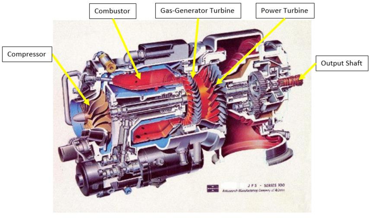 PDF] JFS Turbine Engine for Cal Poly Mechanical Engineering