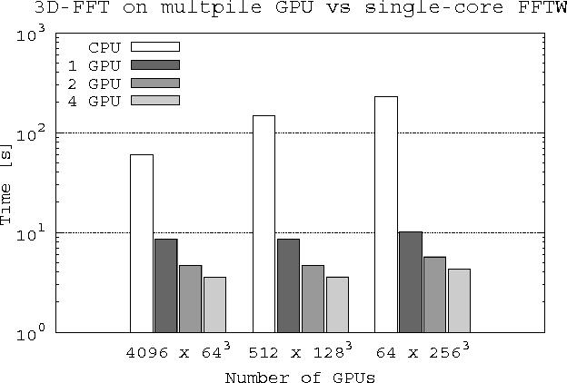 phiGEMM: A CPU-GPU Library for Porting Quantum ESPRESSO on