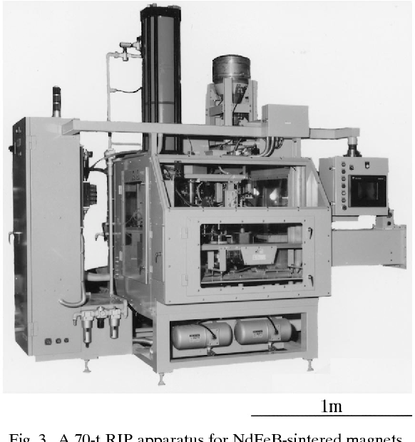 Figure 3 from Rubber isostatic pressing (RIP) of powders for
