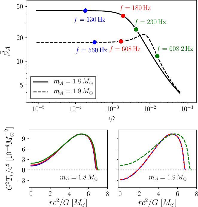 PDF] Constraining nonperturbative strong-field effects in