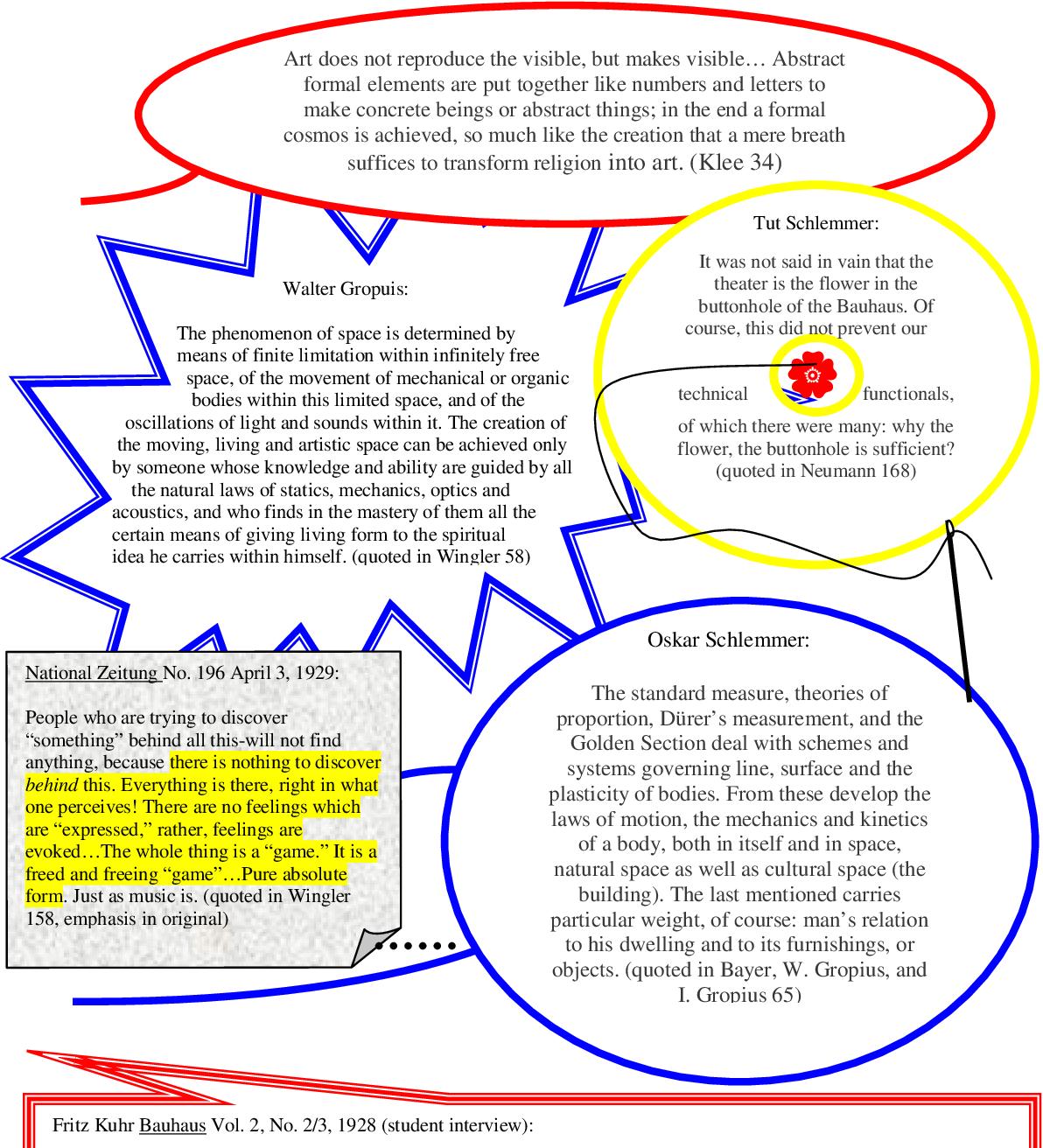Figure 5 from The Bauhaus (per)forms - Semantic Scholar