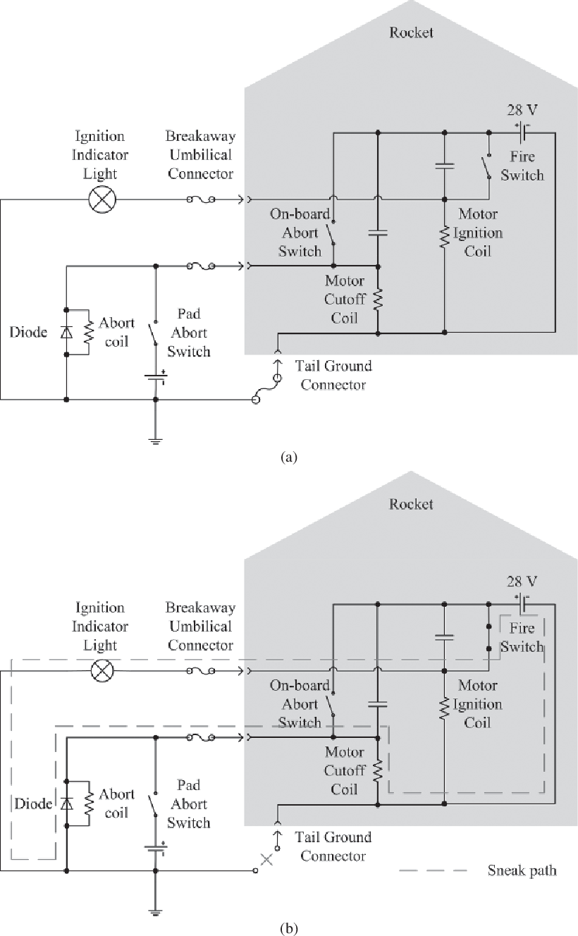 Figure 1 4 from 1 Sneak Circuit and Power Electronic Systems