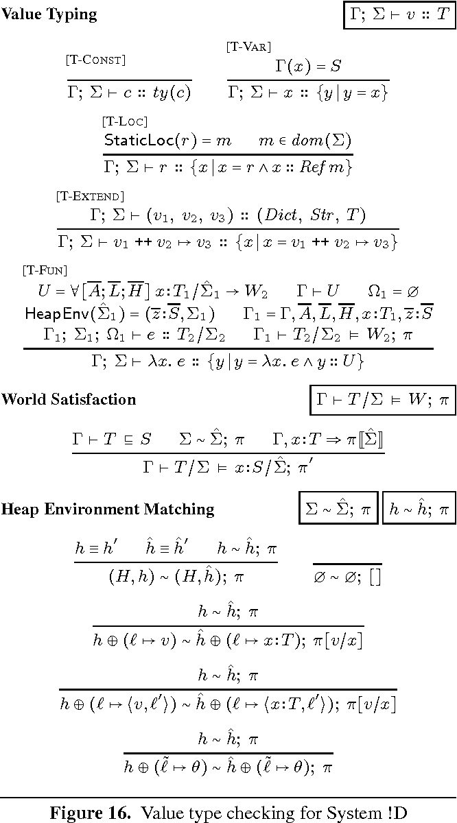 Dependent types for JavaScript - Semantic Scholar