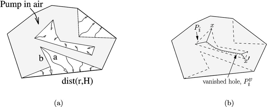 Figure 6 from Approximate convex decomposition of polygons