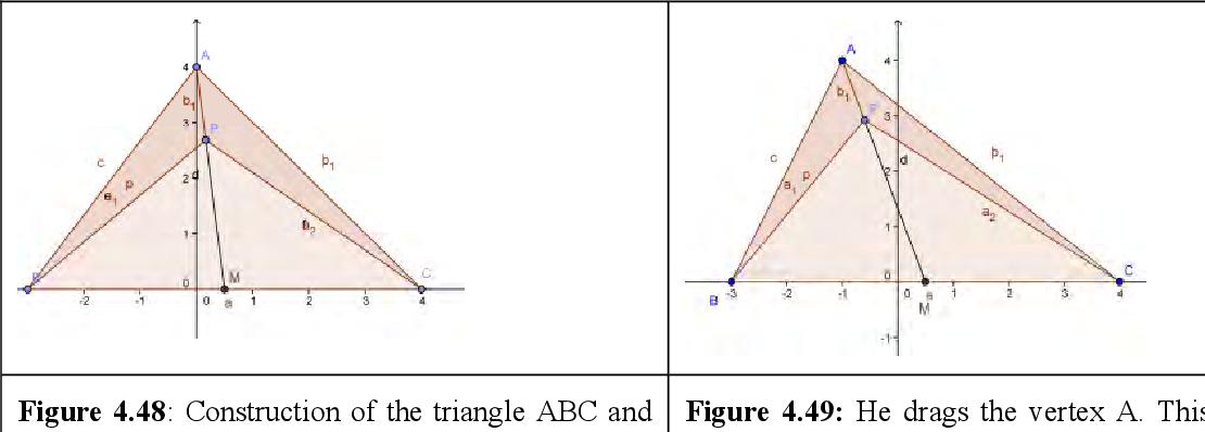 figure 4.48
