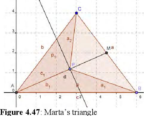 figure 4.49