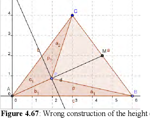 figure 4.67
