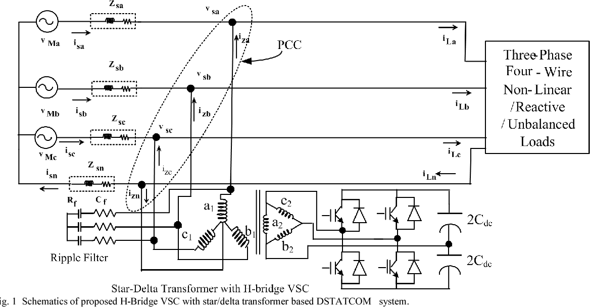 Figure 1 from Isolated H-bridge VSC Based 3-phase 4-wire