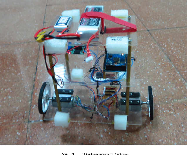 Design and control of a two-wheel self-balancing robot using