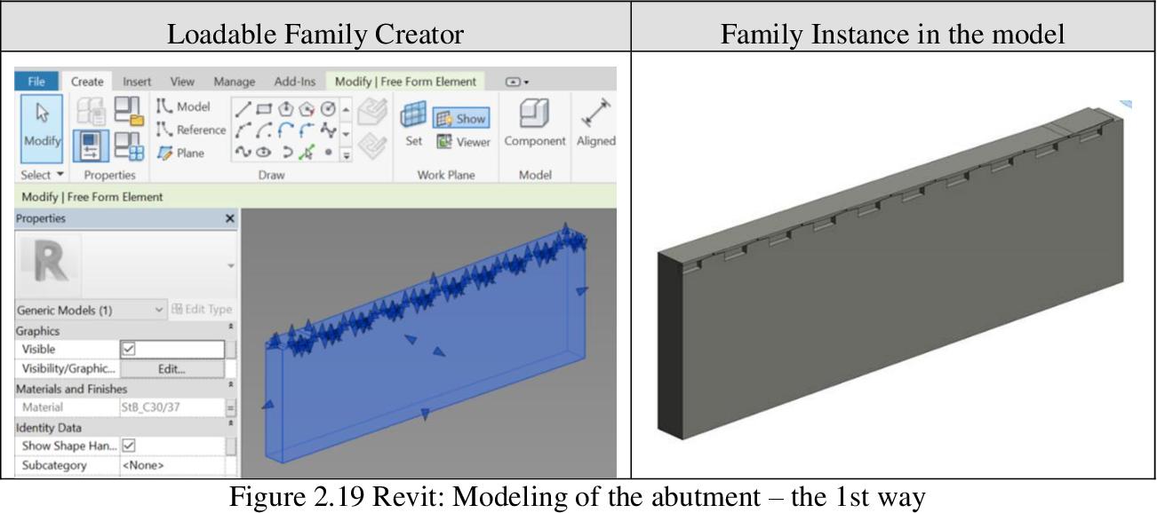 PDF] Model Exchange between Revit and Allplan using IFC: a