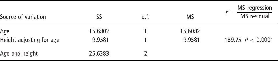 table 11.4