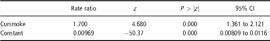 table 24.4