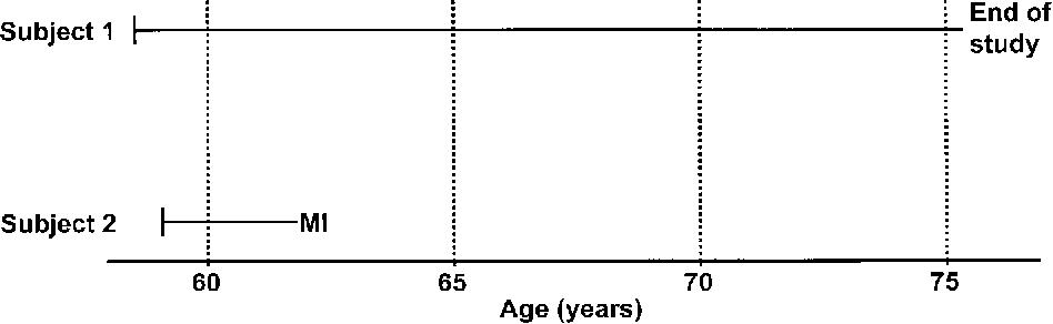 figure 24.1