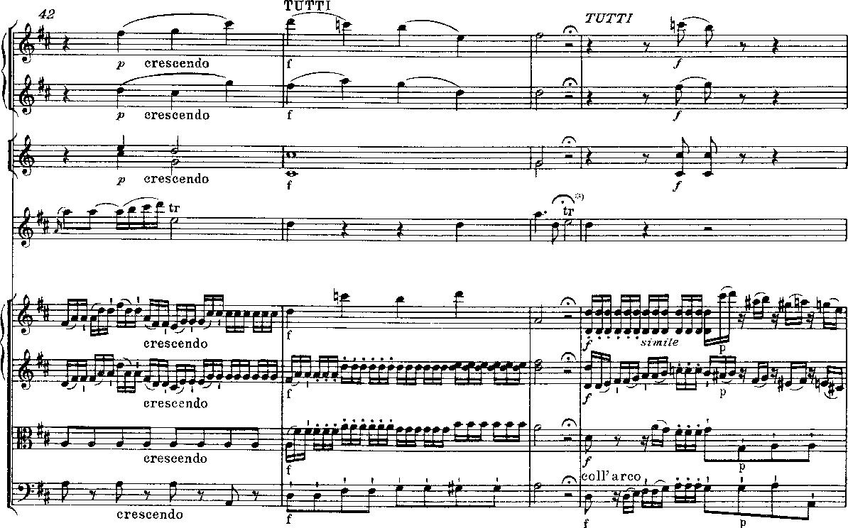 PDF] Automatic organization of digital music documents