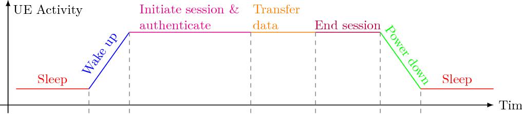 figure D.3