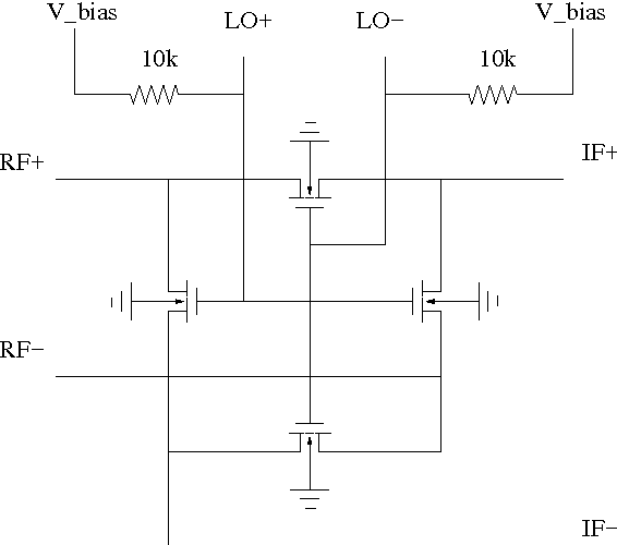 Figure 1 from Comparison of active and passive mixers