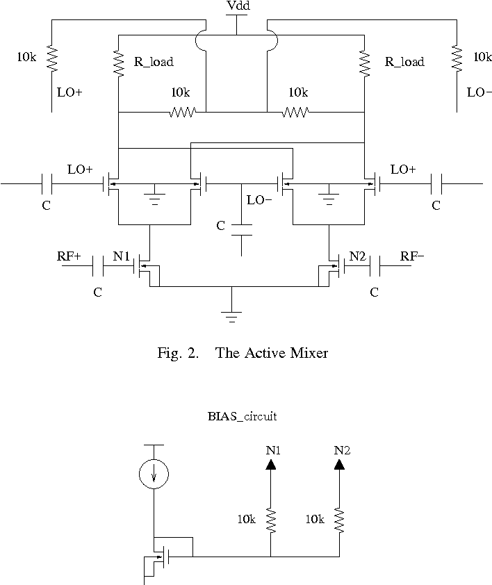 Figure 2 from Comparison of active and passive mixers