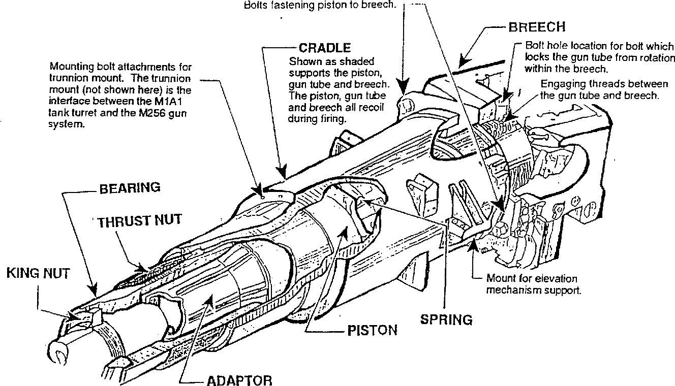 Figure 1 from The Effect of Initial and Gun Mount Conditions