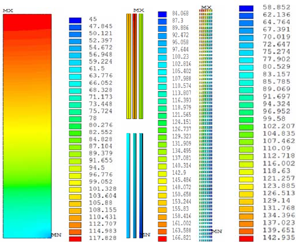 PDF] Study on Temperature Rise of Dry-Type Transformer in