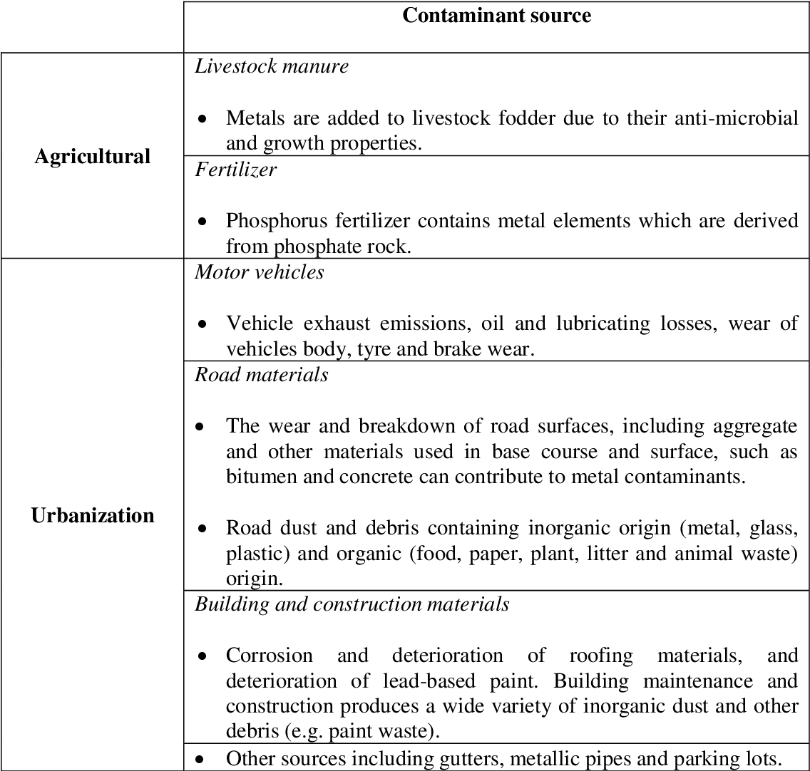 Table 2 4 from Water Quality of the Leith River and