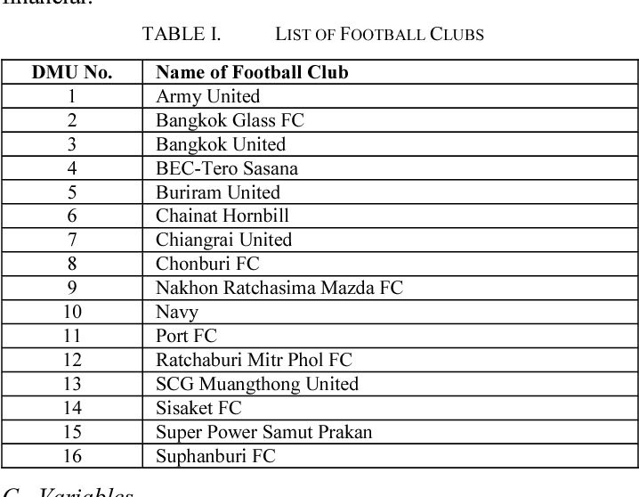 Table I from Measuring efficiency of Thailand's football
