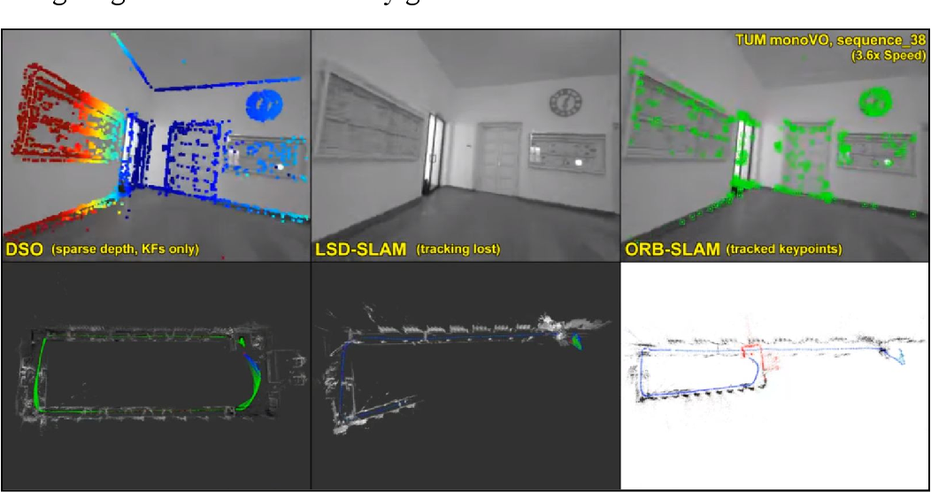 Figure 6 from CUDA-Accelerated ORB-SLAM for UAVs - Semantic