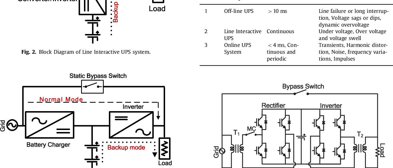 Basic Ups Power Supply Circuit