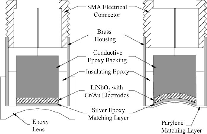 Figure 1 from Design of efficient, broadband single-element
