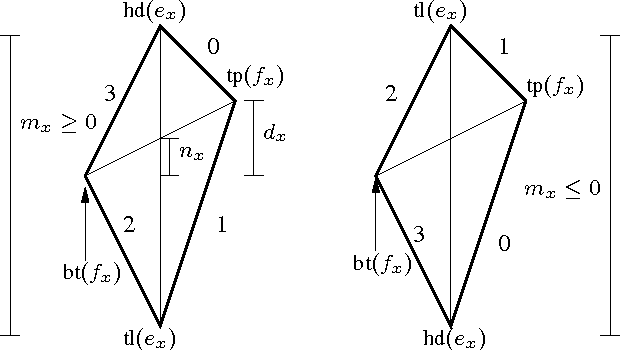 Embedding the diamond graph in Lp and dimension reduction in L1