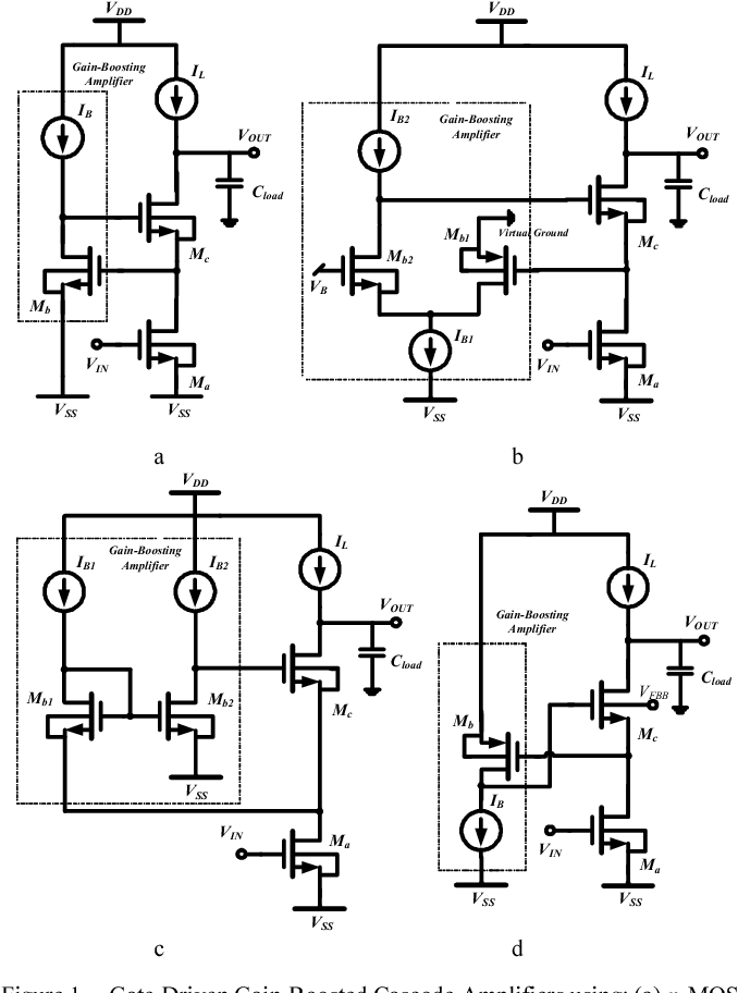 Figure 1 from Ultra-Low-Voltage, Low-Power, High-Speed