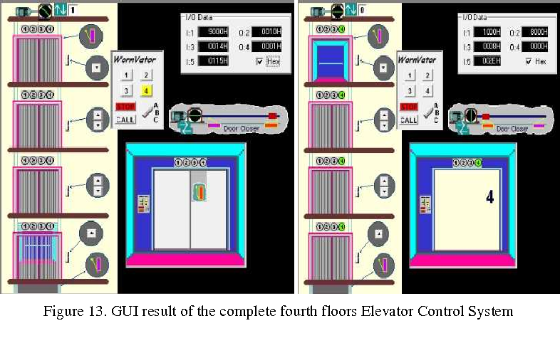 Figure 13 from Implementation of PLC Based Elevator Control