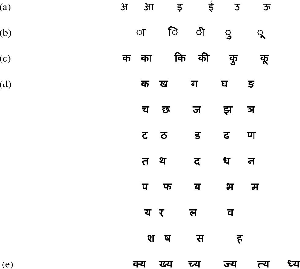 Figure 17 from Recognition of Handwritten Devanagari Script