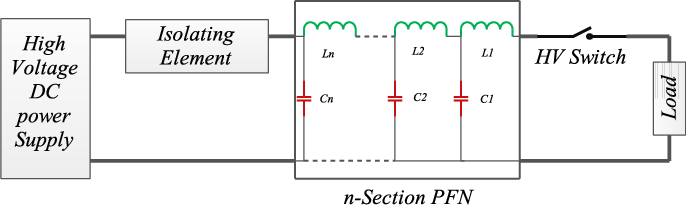 Figure 1 from A High-Voltage Pulse Generator With